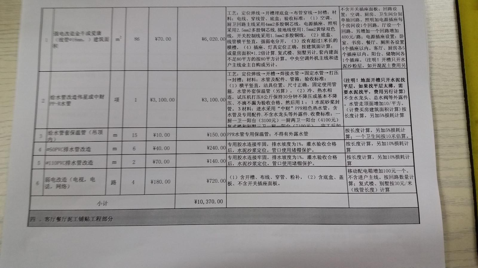 长源假日港湾报价审核结果4