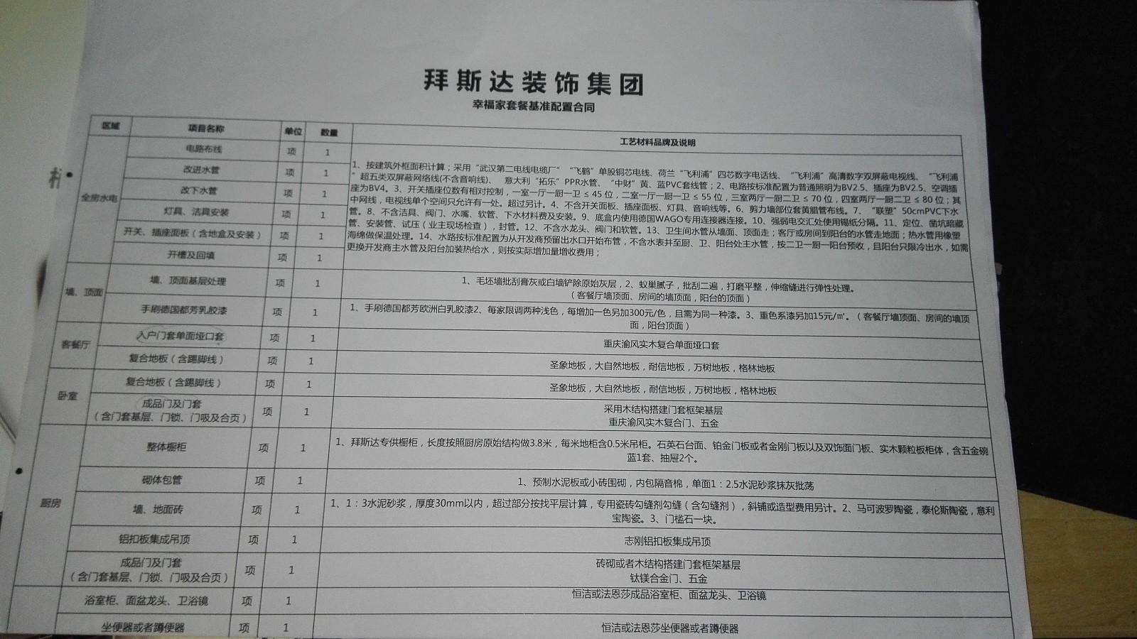 王家湾中央生活区报价审核结果7