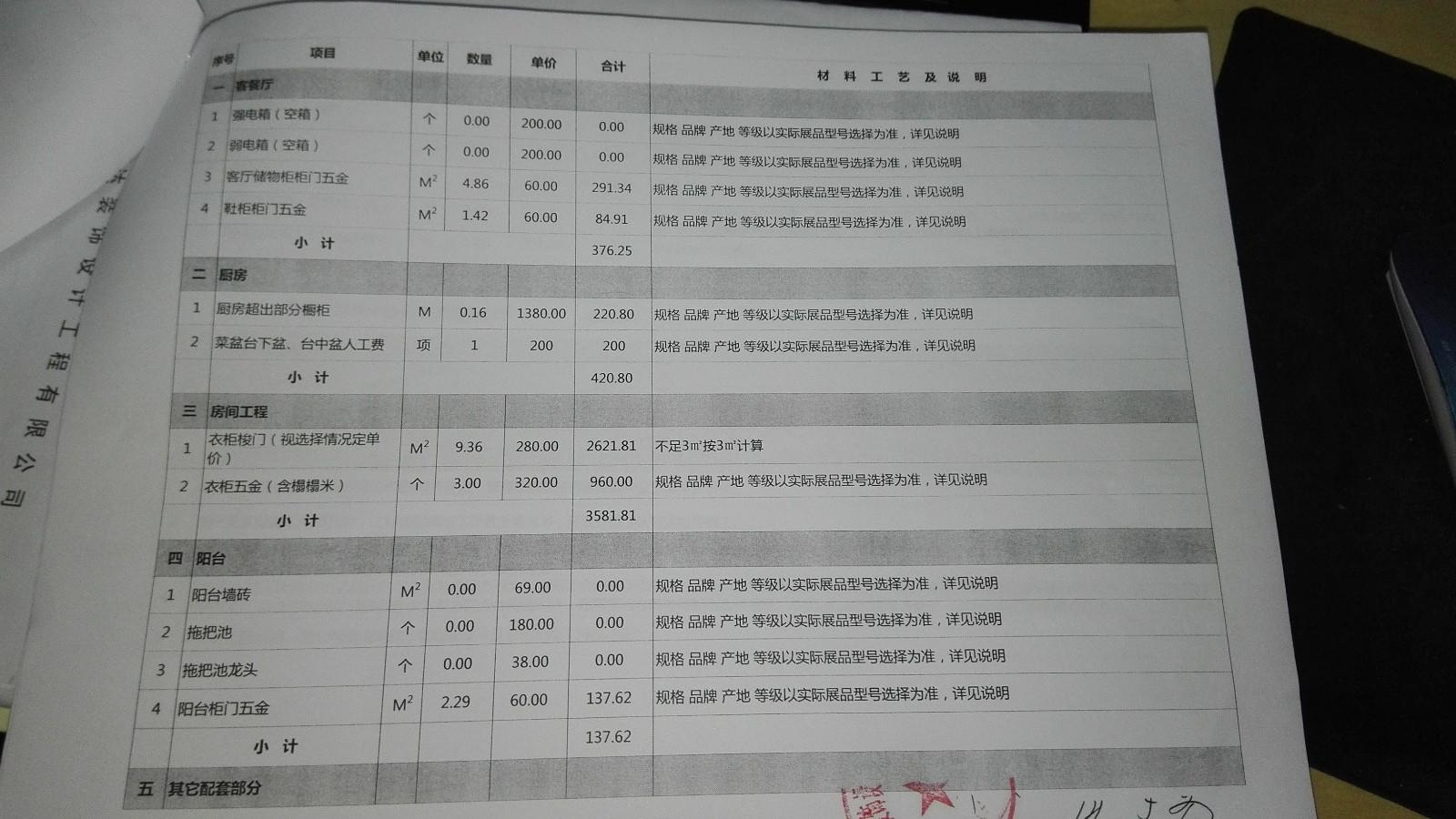 王家湾中央生活区报价审核结果4