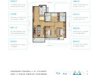 万科保利理想城市户型图