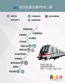 武昌二环 双地铁  中建福地星城 小户型70年住宅