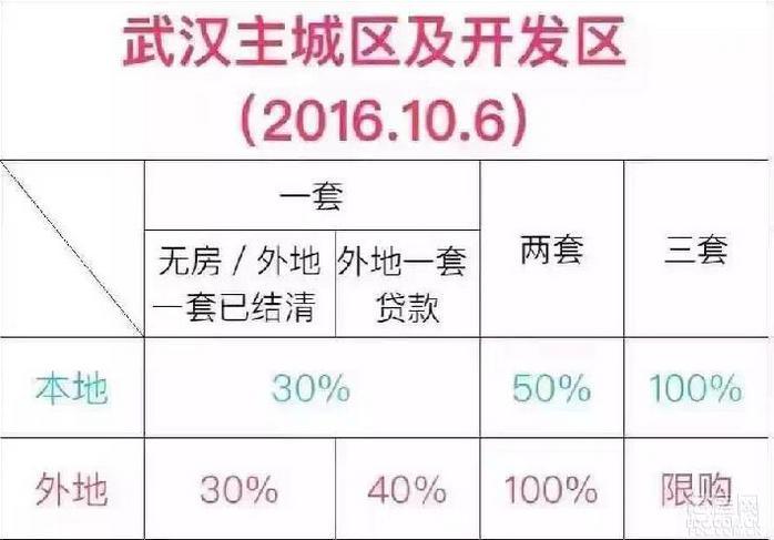 QQ截图20161009151956.png