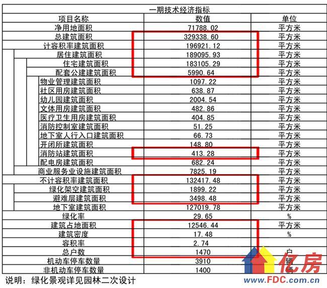 泛悦城一期地块信息.jpg