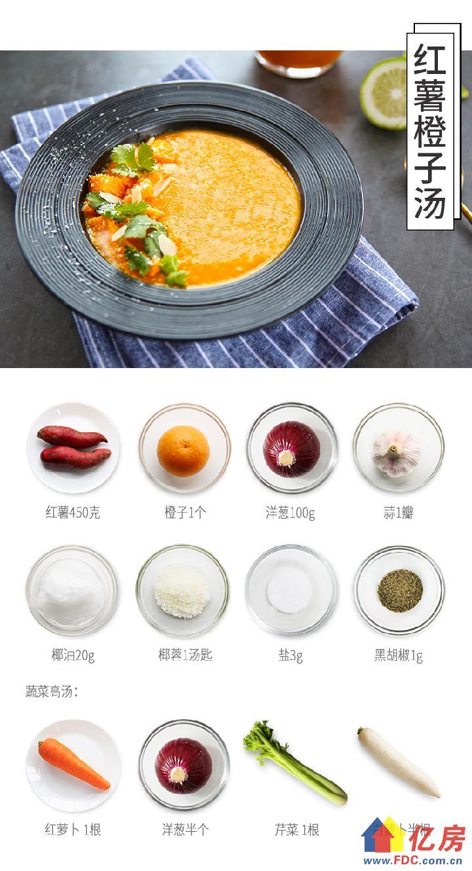 红薯橙子汤-材料.jpg