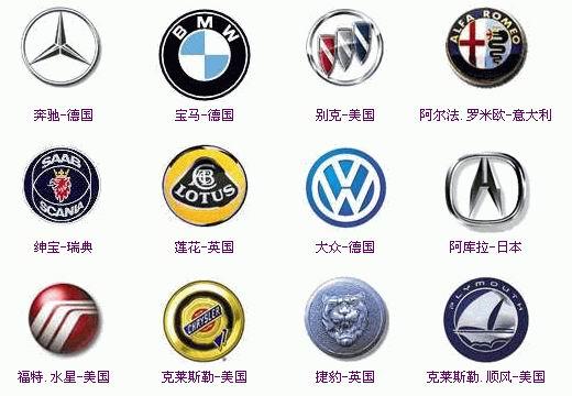 国外汽车标志,你认识多少高清图片