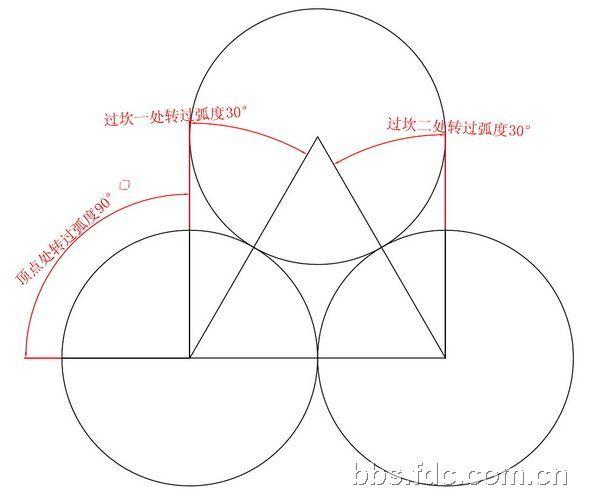 六年级数学下册95页七桥问题-小学六年级数学下册95