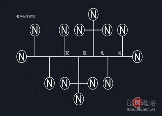 电路 电路图 电子 原理图 560_402