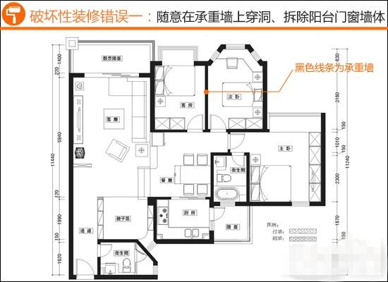 住房室内电路明线布线图