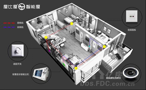 家装隐蔽工程-综合布线1-普提金国际金融中心-亿房