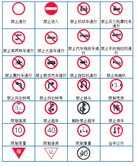驾考路标指示牌图解